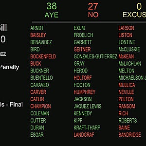 News & Developments — Colorado House Votes to Abolish Death Penalty