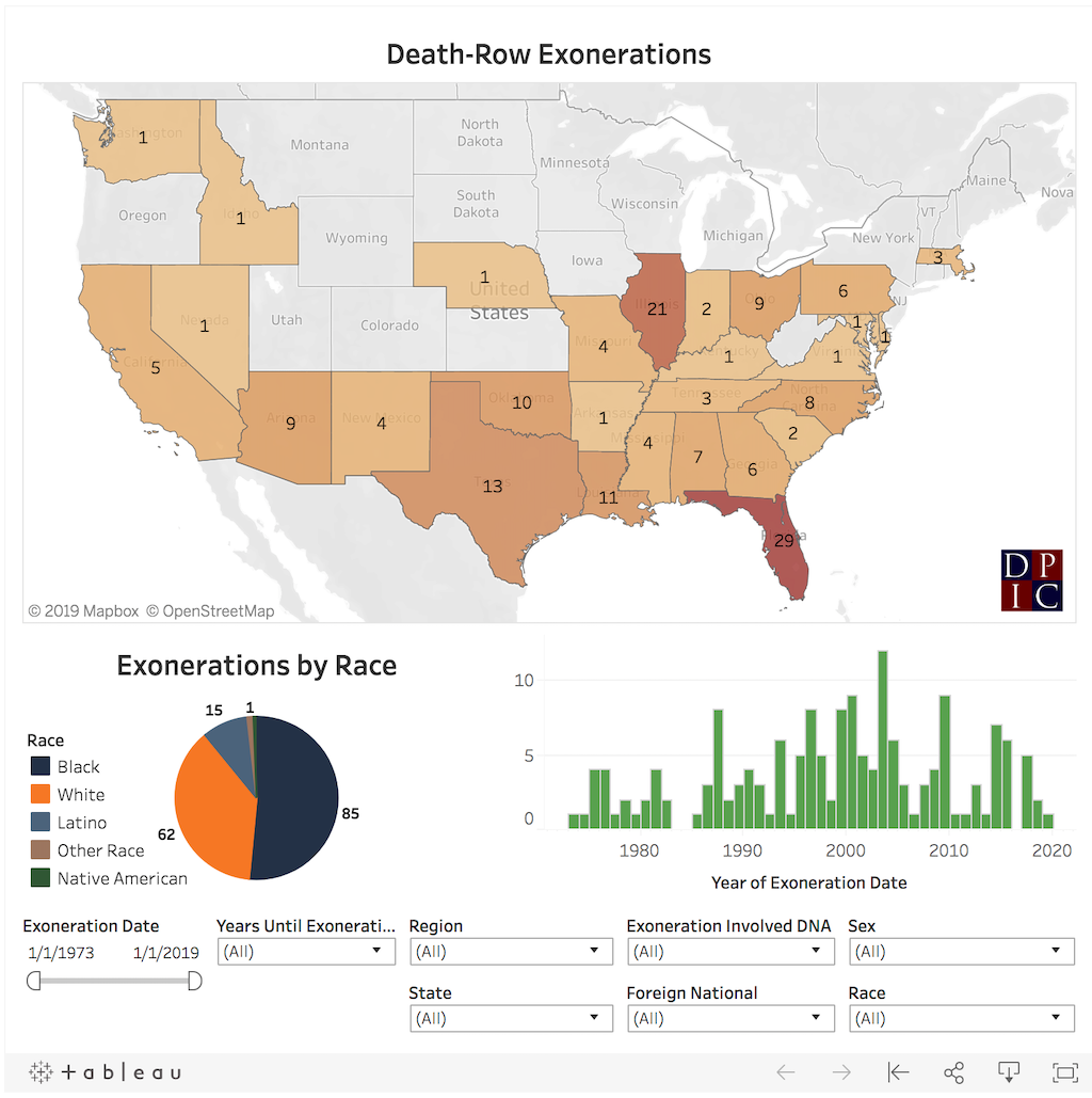 Death Penalty Information Center Launches New Website