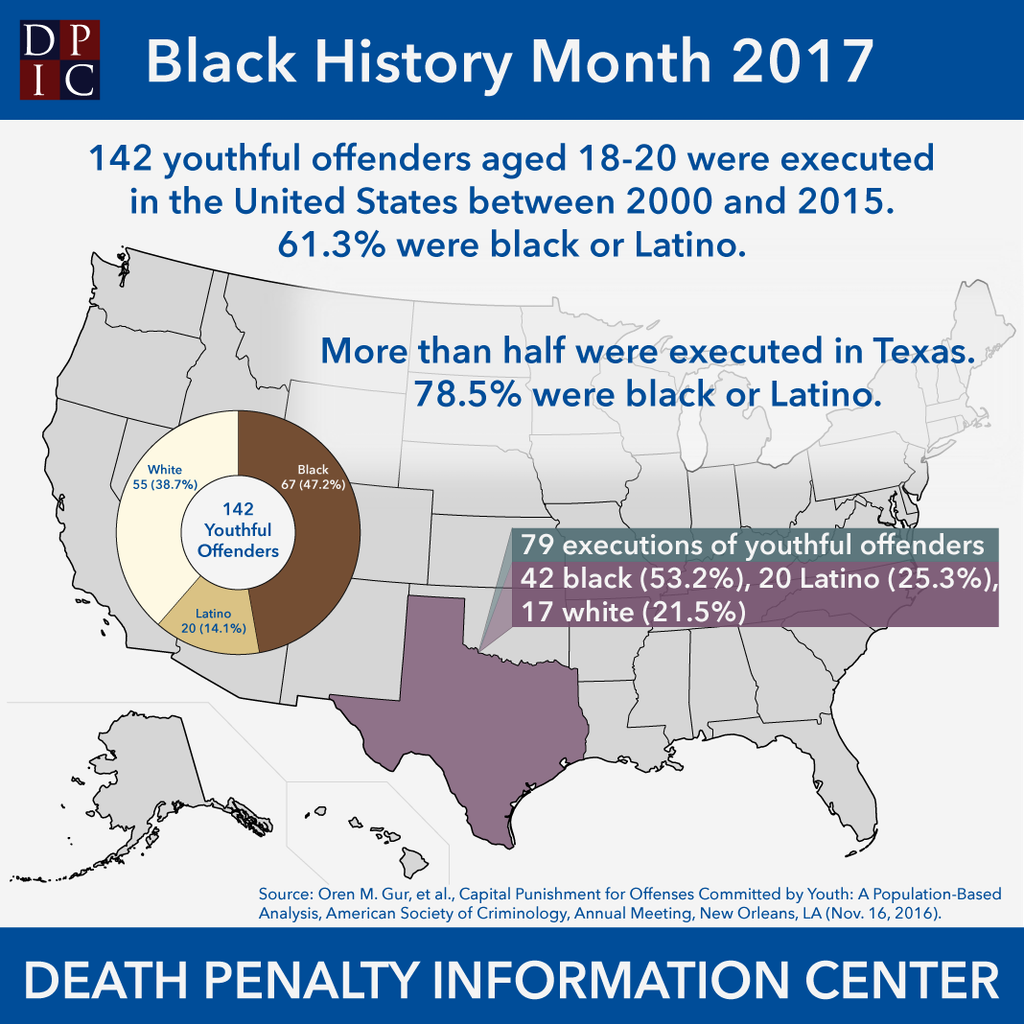 February 24, 2017: When Youthful Offenders are Executed, the Odds are They are Going to Black or Latino