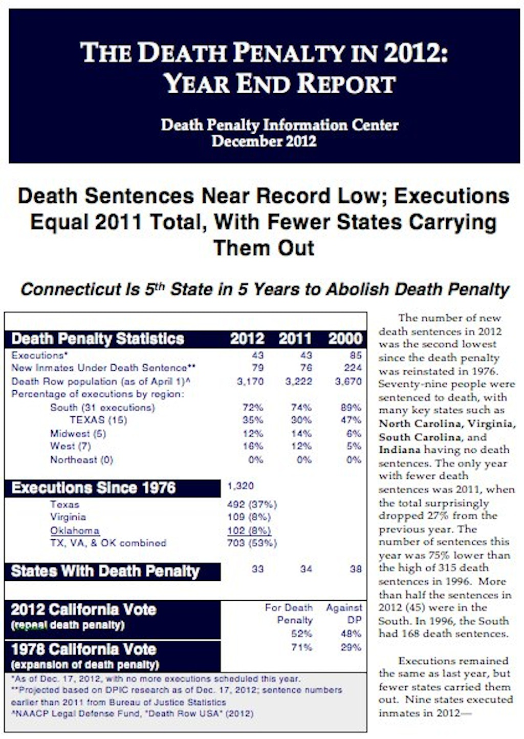 DPIC's Year End Report: Death Sentences Remain Near Historic Low