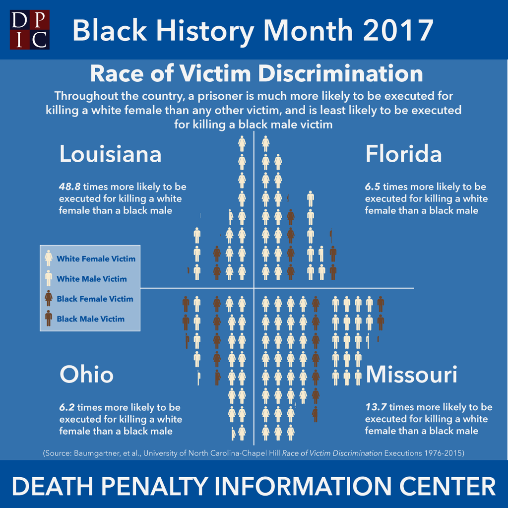 February 22, 2017: Race of Victim Discrimination