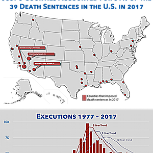The Death Penalty in 2017: Year End Report